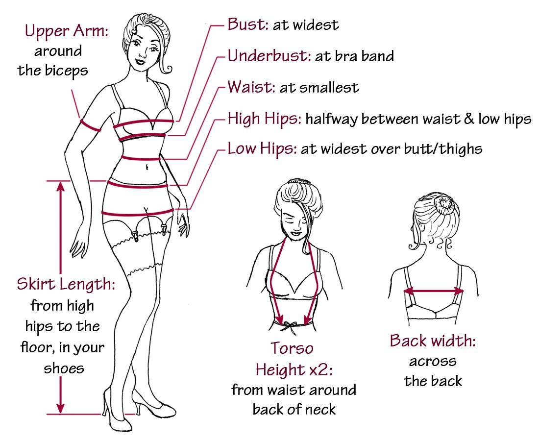 Image result for upper hip measurement